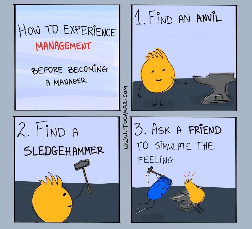 Experiencing_Leadership