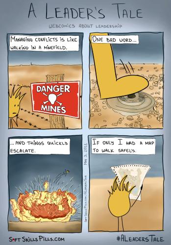 Conflict Minefield
