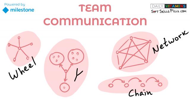 Teem_Communication_-4